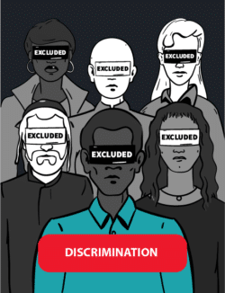 what is discrimination in the workplace
