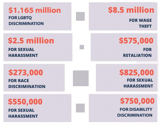 major employment lawsuit victories