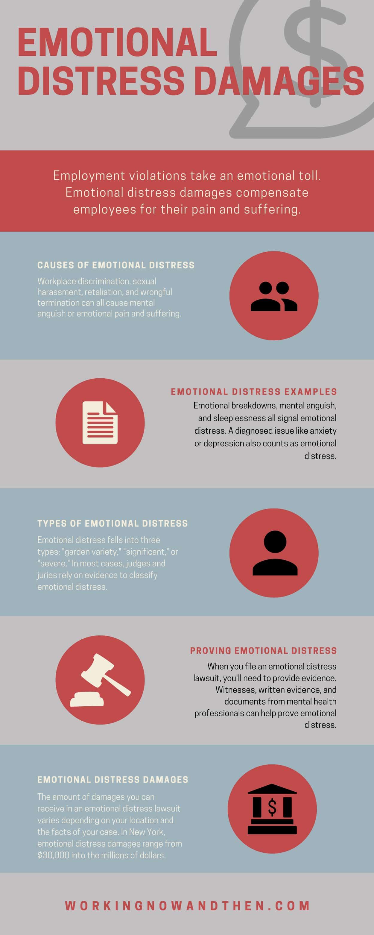 Emotional distress damages infographic