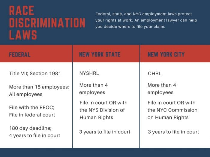 race discrimination laws