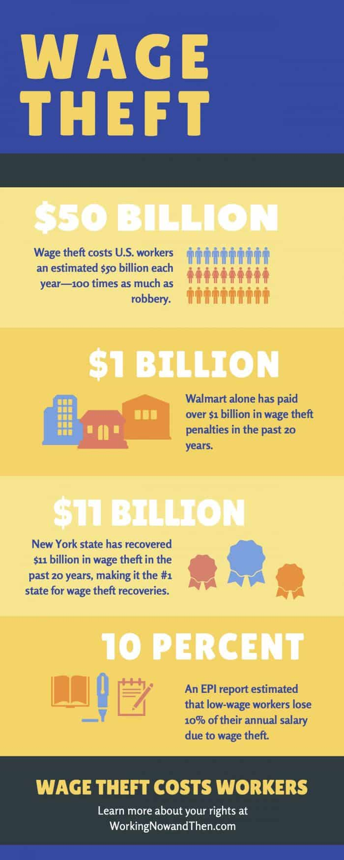 wage theft infographic
